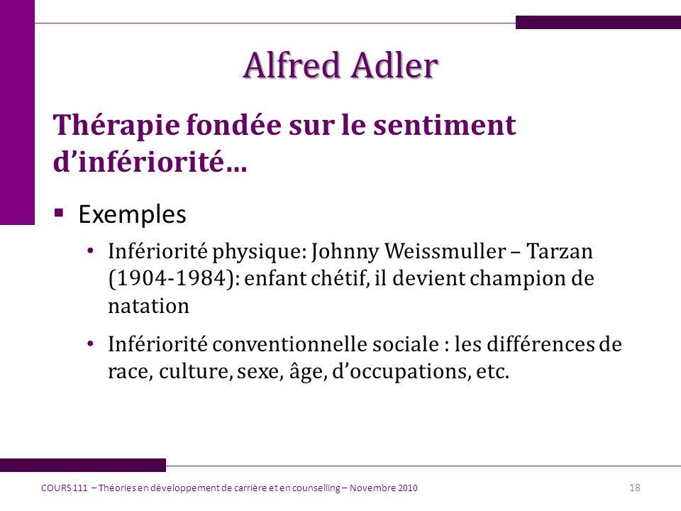 Alfred Adler Thérapie fondée sur le sentiment d'infériorité… Exemples