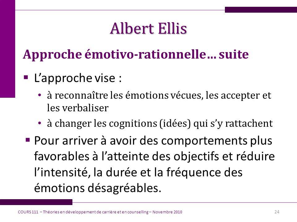 Albert Ellis Approche émotivo-rationnelle… suite L'approche vise :