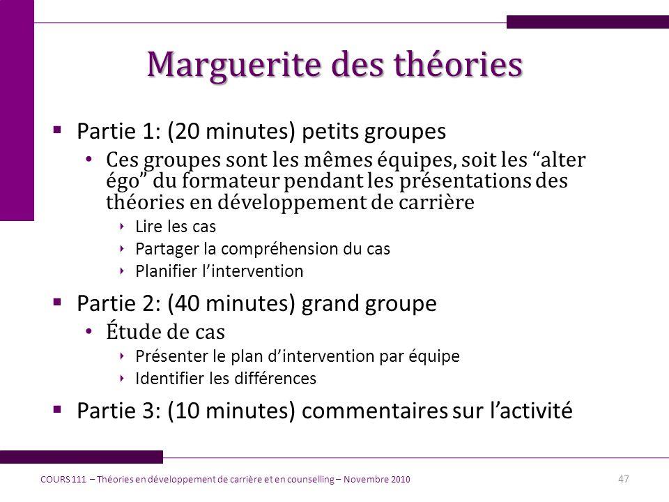 Marguerite des théories