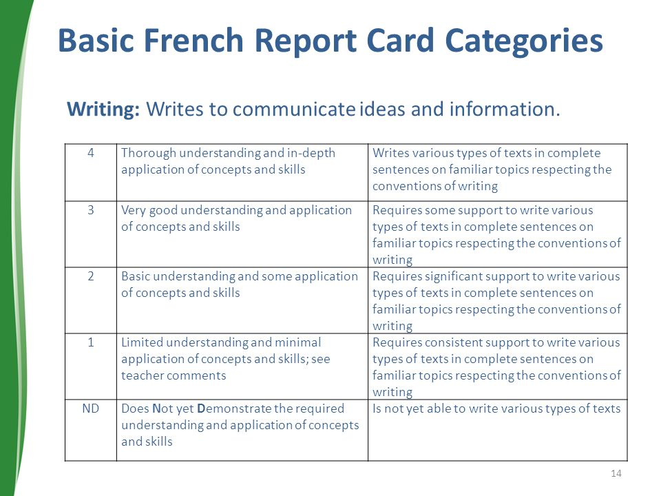 Basic French Report Card Categories