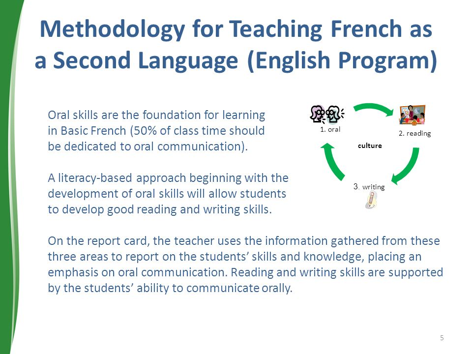 Methodology for Teaching French as a Second Language (English Program)