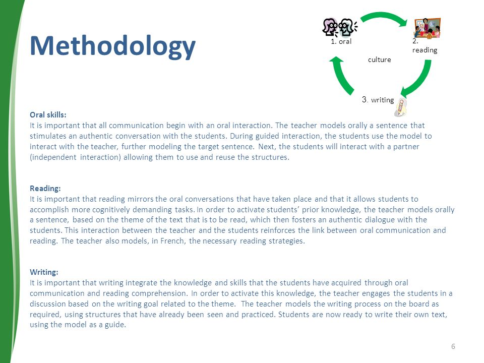 Methodology Oral skills: