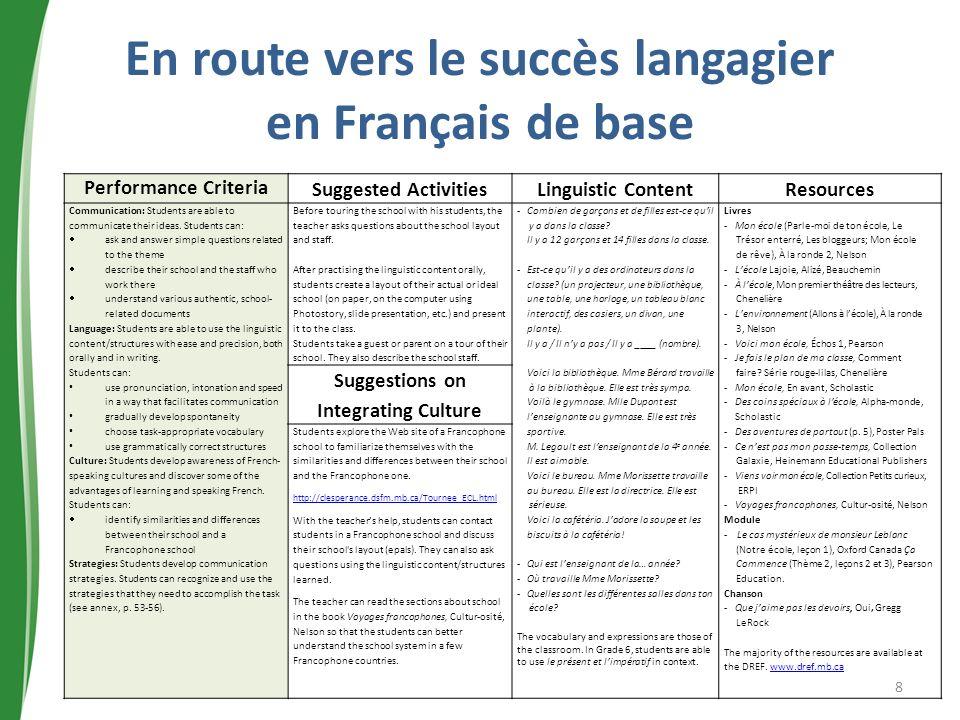 En route vers le succès langagier en Français de base