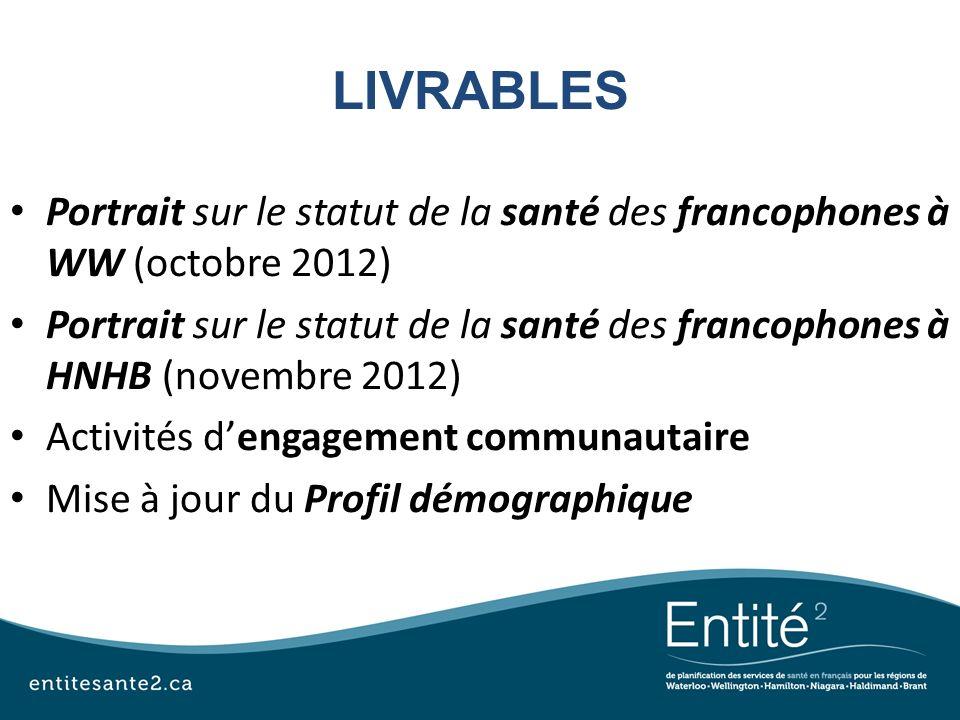 LIVRABLES Portrait sur le statut de la santé des francophones à WW (octobre 2012)