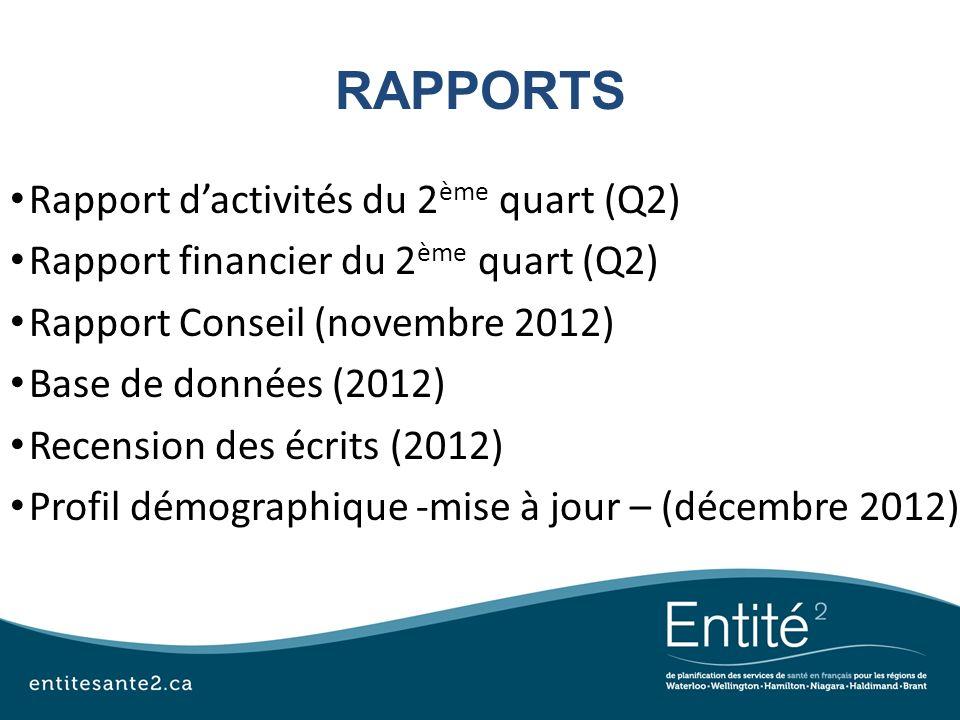 RAPPORTS Rapport d'activités du 2ème quart (Q2)