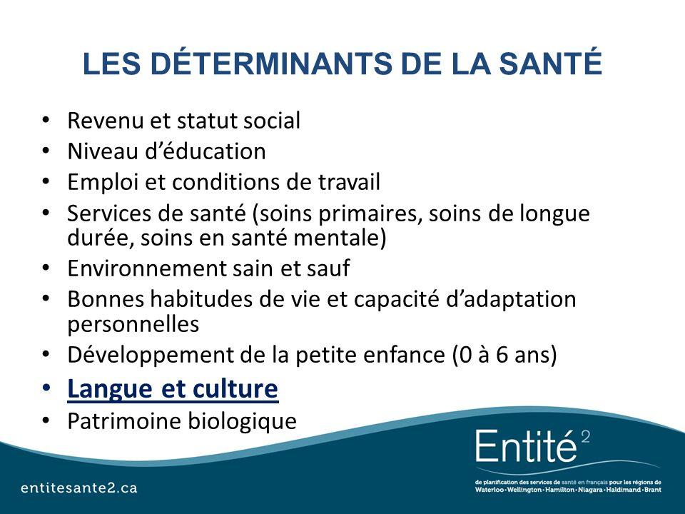 LES DÉTERMINANTS DE LA SANTÉ