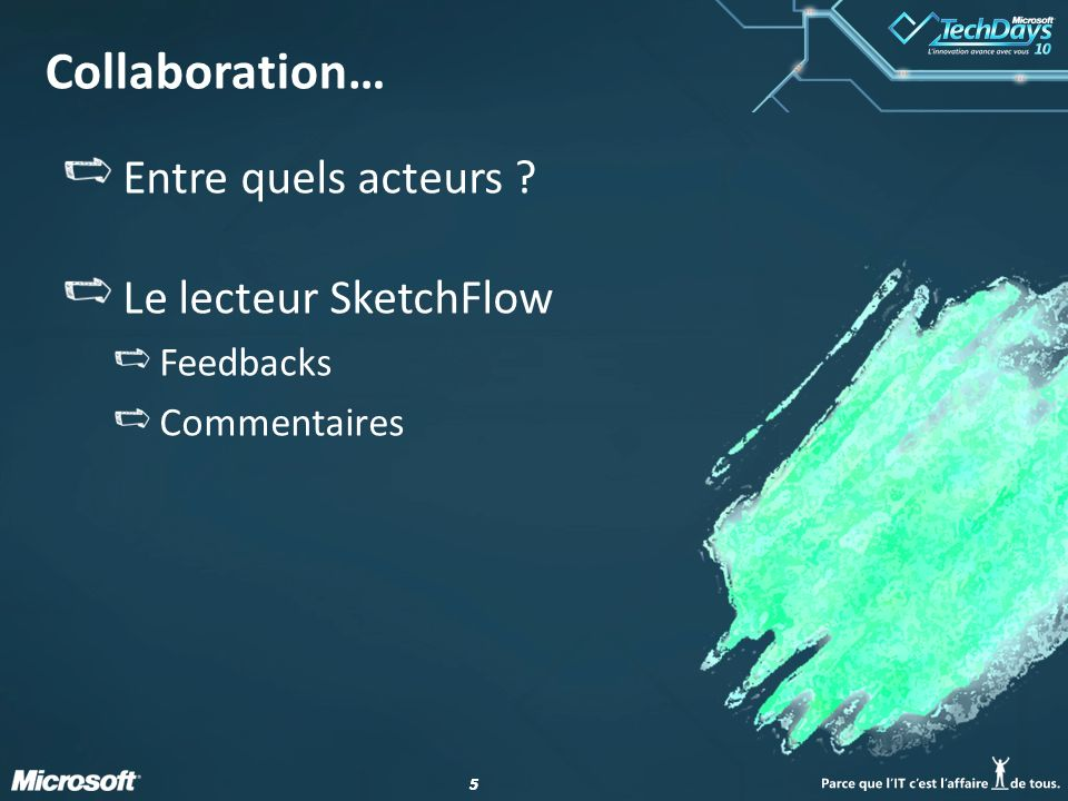 Collaboration… Entre quels acteurs Le lecteur SketchFlow Feedbacks