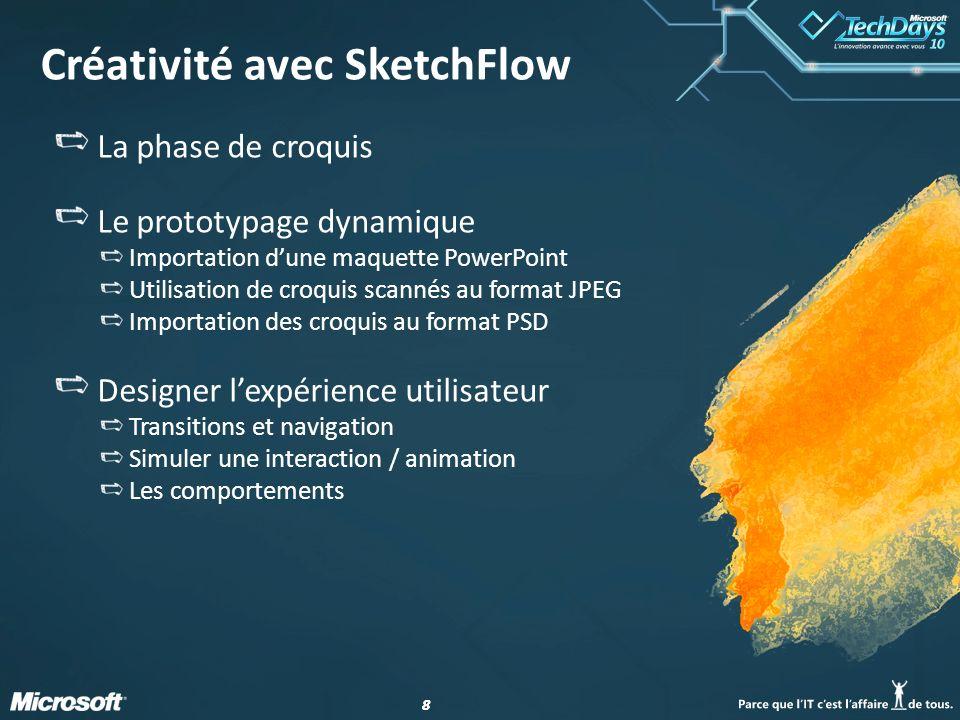 Créativité avec SketchFlow