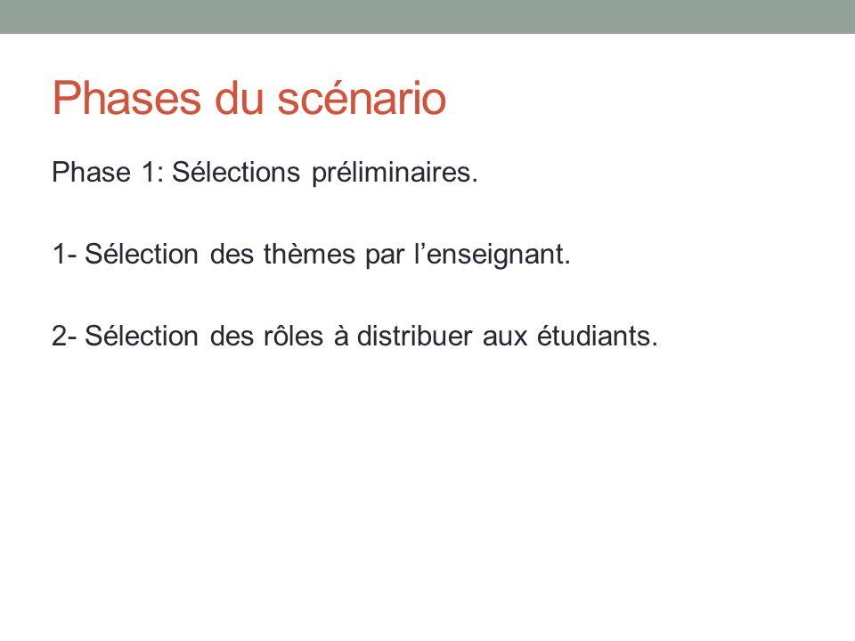 Phases du scénario Phase 1: Sélections préliminaires.