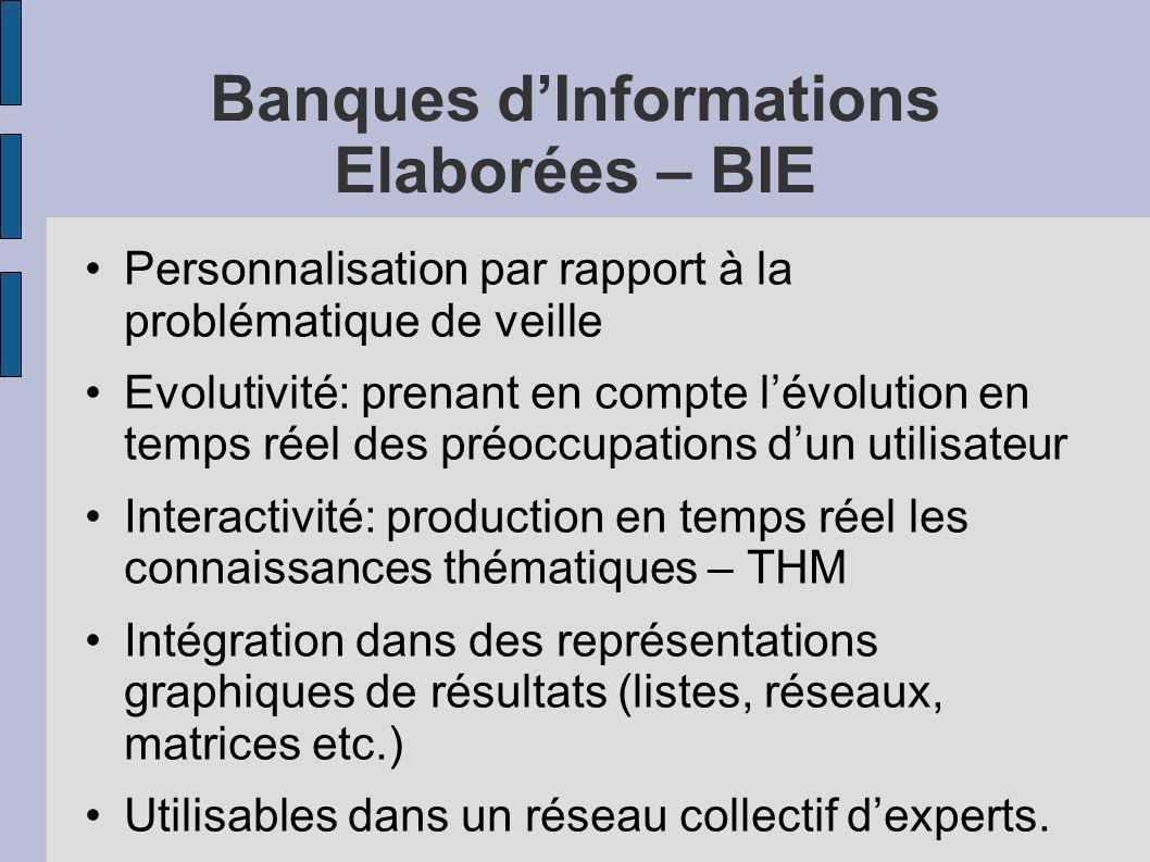 Banques d'Informations Elaborées – BIE