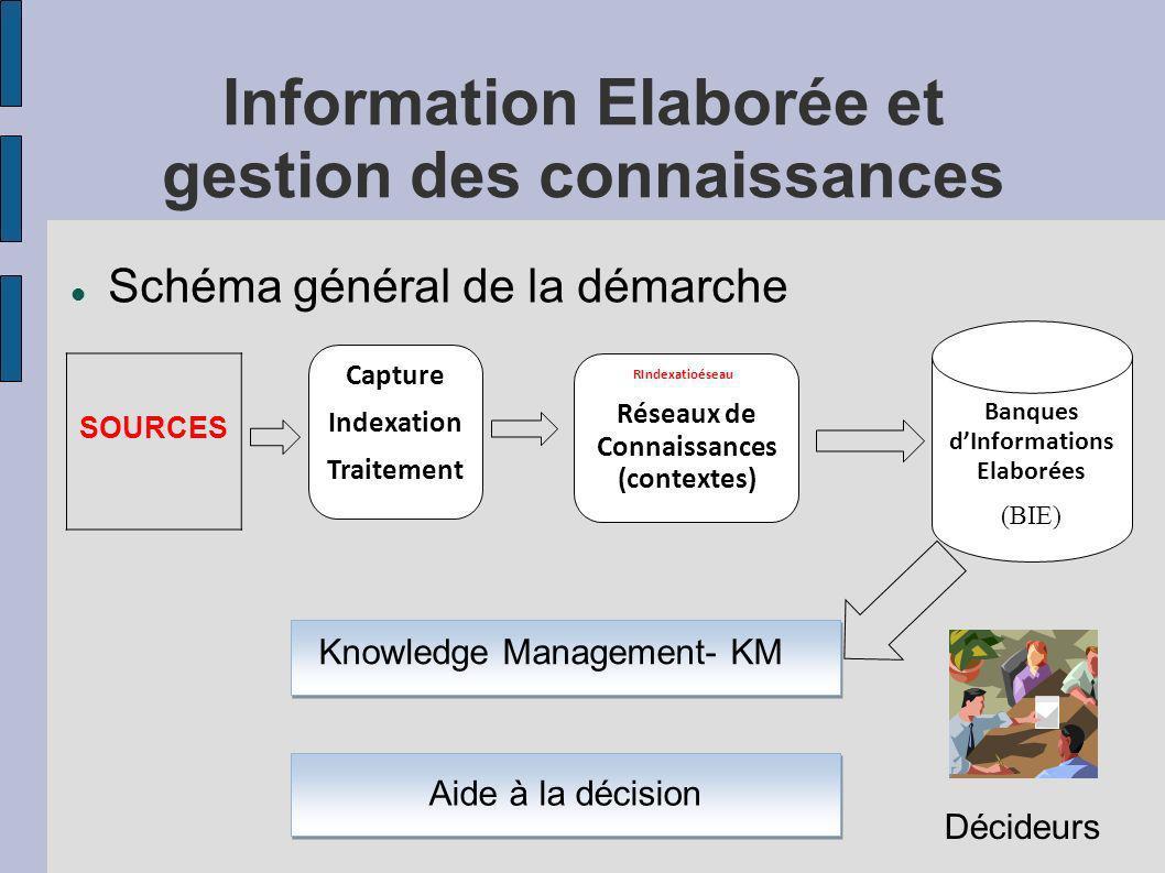 Information Elaborée et gestion des connaissances