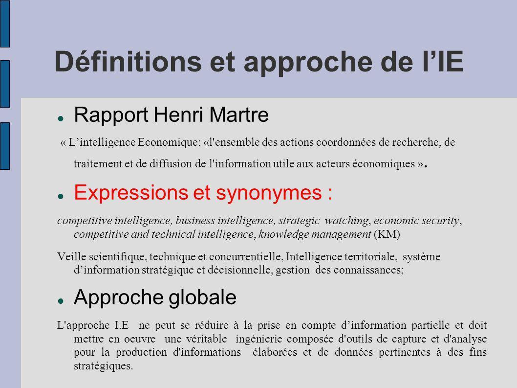Définitions et approche de l'IE