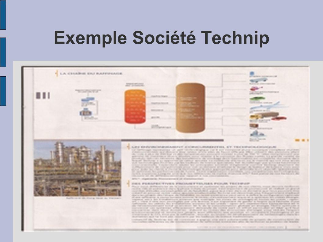 Exemple Société Technip