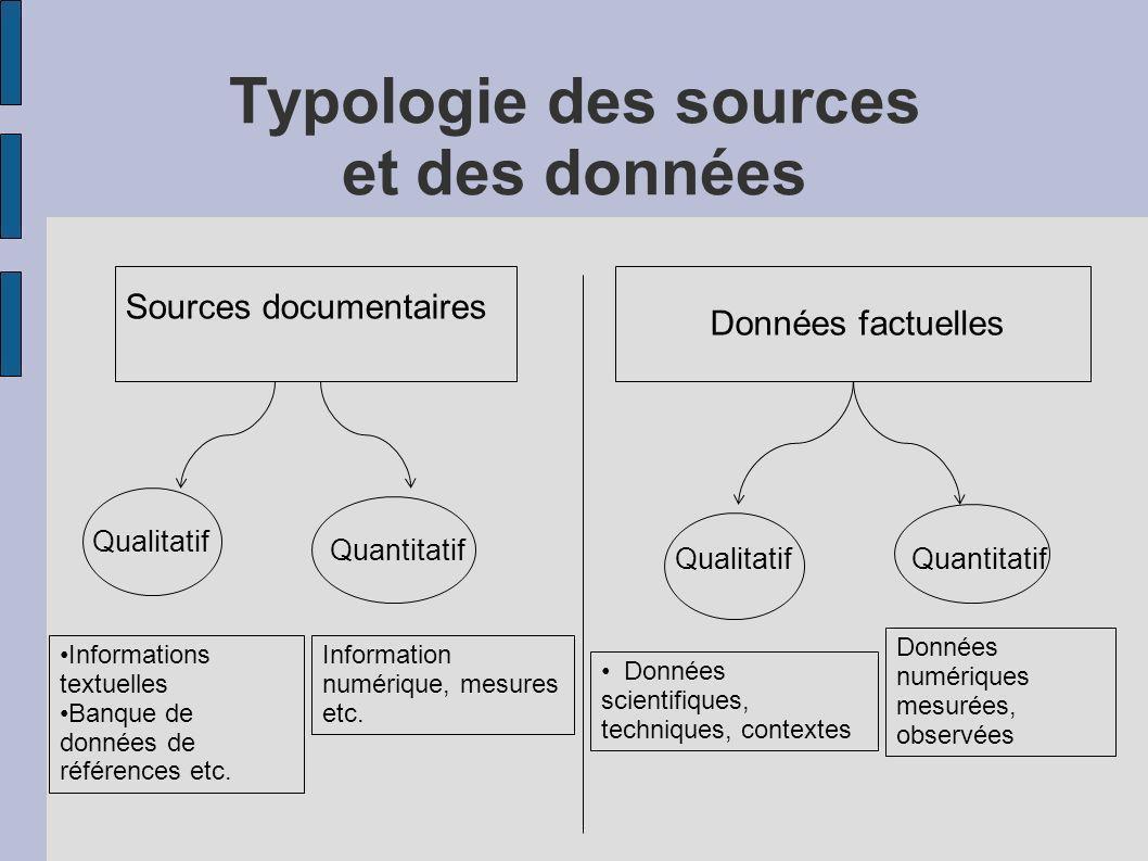Typologie des sources et des données