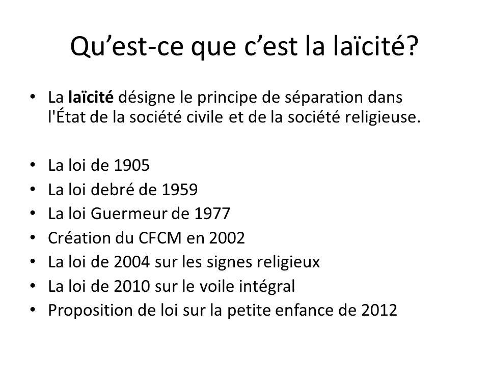 Qu'est-ce que c'est la laïcité