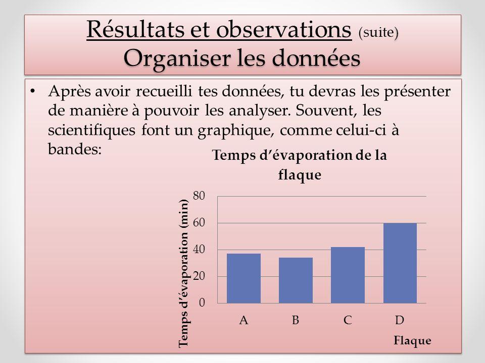 Résultats et observations (suite) Organiser les données