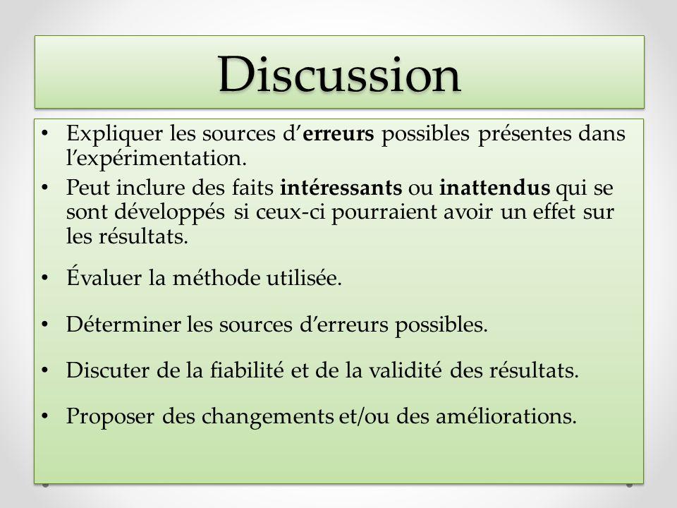 Discussion Expliquer les sources d'erreurs possibles présentes dans l'expérimentation.