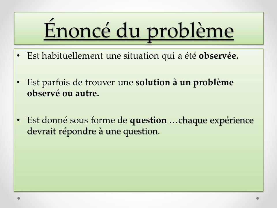 Énoncé du problème Est habituellement une situation qui a été observée. Est parfois de trouver une solution à un problème observé ou autre.