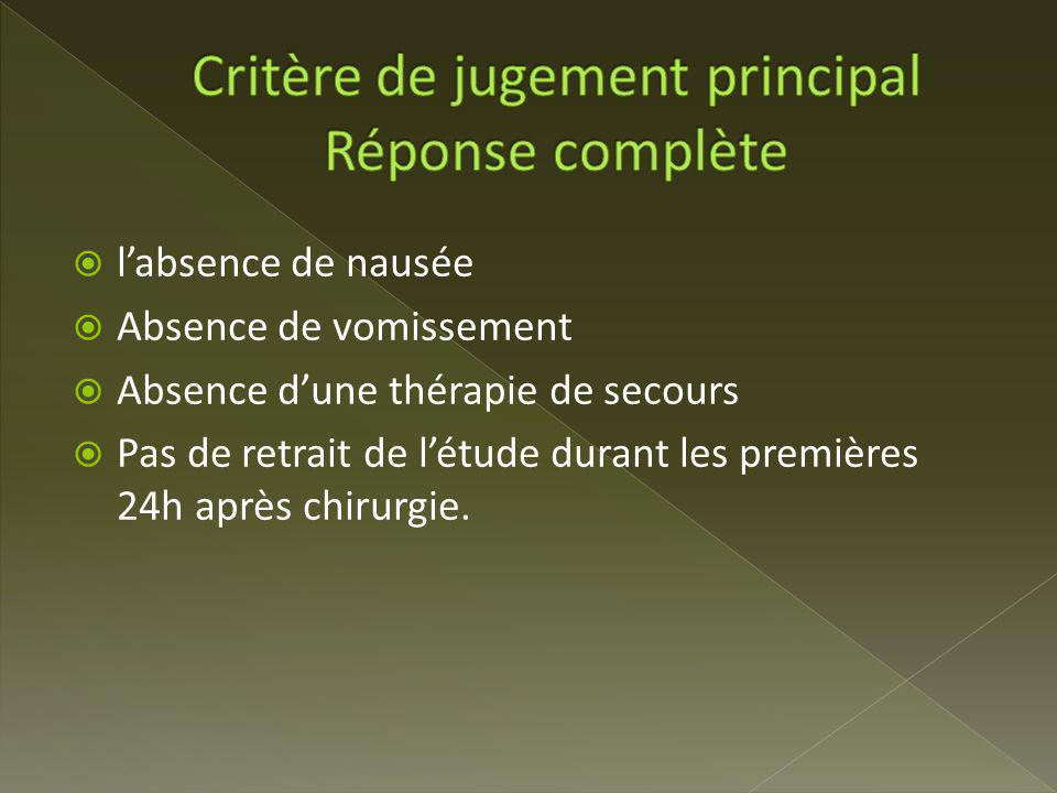 Critère de jugement principal Réponse complète