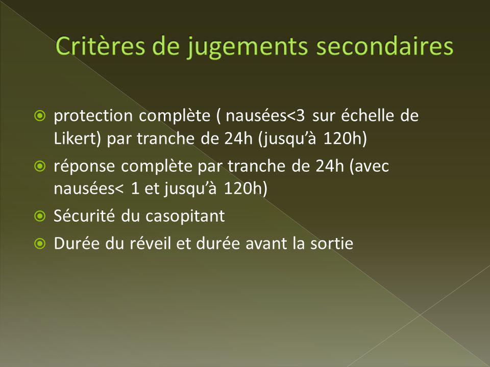 Critères de jugements secondaires