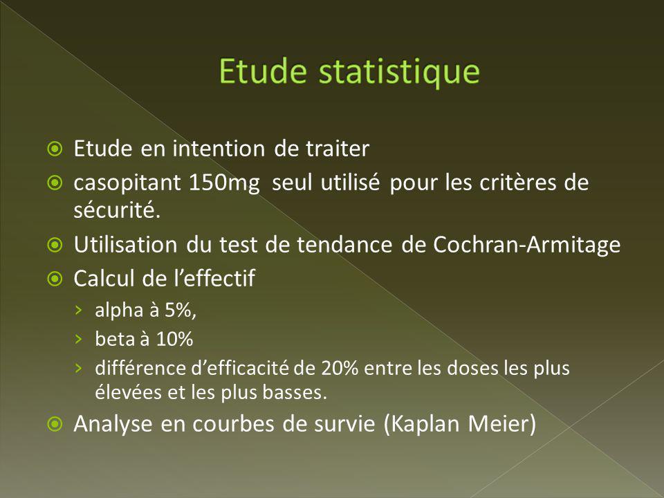 Etude statistique Etude en intention de traiter