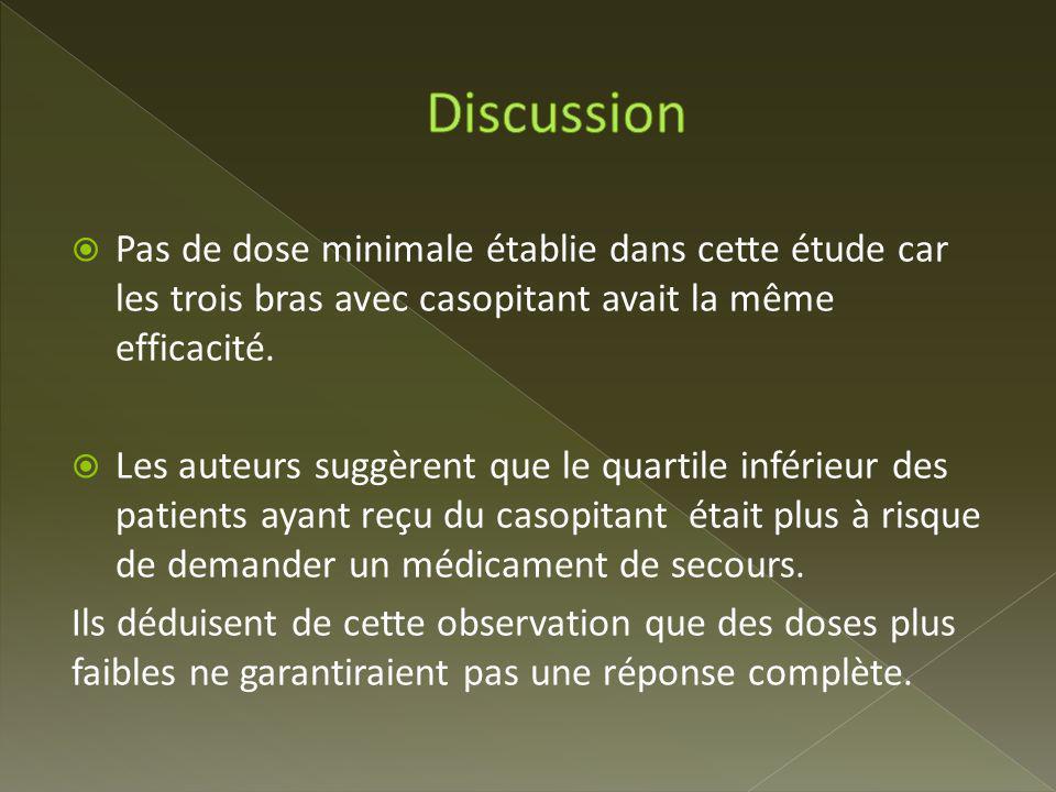Discussion Pas de dose minimale établie dans cette étude car les trois bras avec casopitant avait la même efficacité.