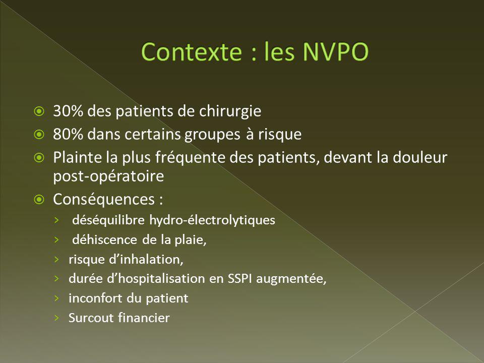 Contexte : les NVPO 30% des patients de chirurgie