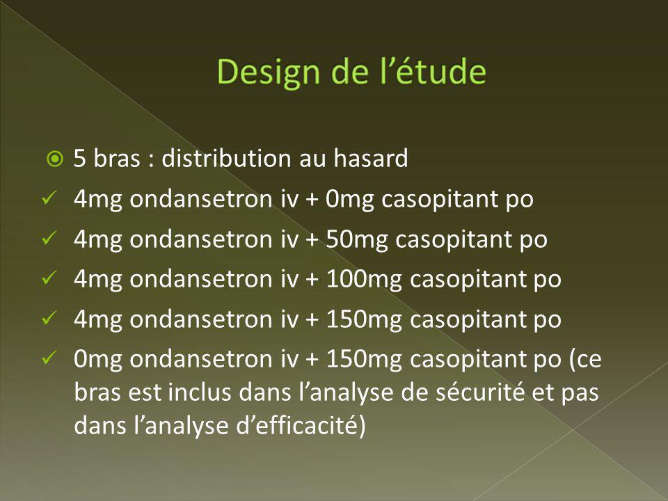 Design de l'étude 5 bras : distribution au hasard