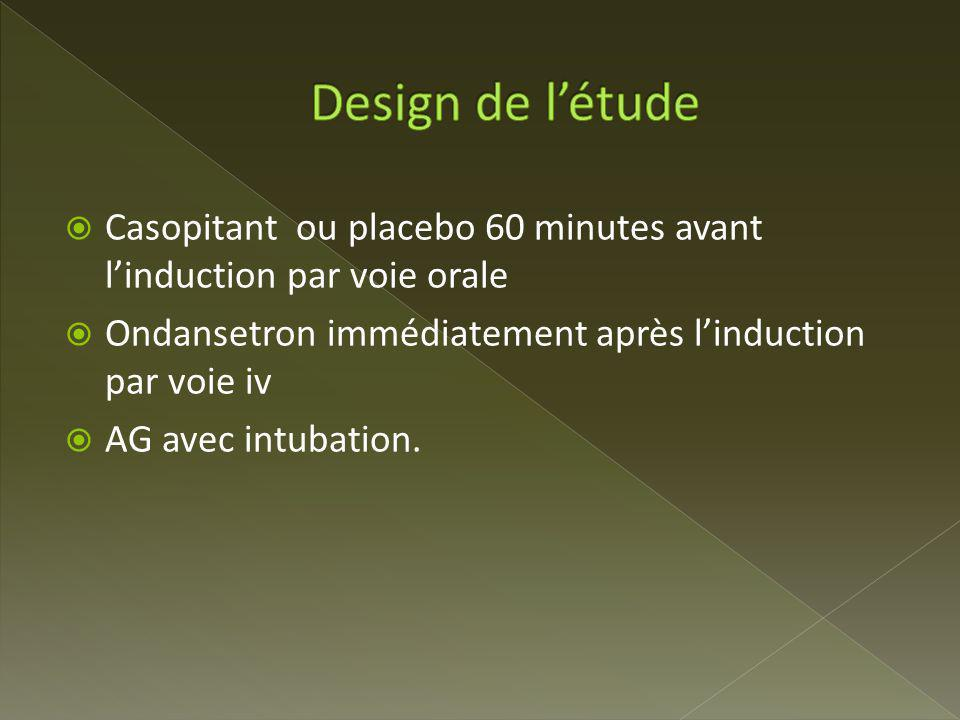 Design de l'étude Casopitant ou placebo 60 minutes avant l'induction par voie orale. Ondansetron immédiatement après l'induction par voie iv.