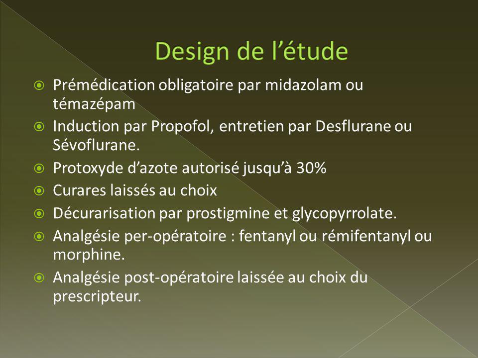 Design de l'étude Prémédication obligatoire par midazolam ou témazépam