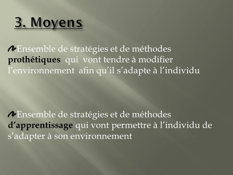 3. Moyens Ensemble de stratégies et de méthodes prothétiques qui vont tendre à modifier l'environnement afin qu'il s'adapte à l'individu.