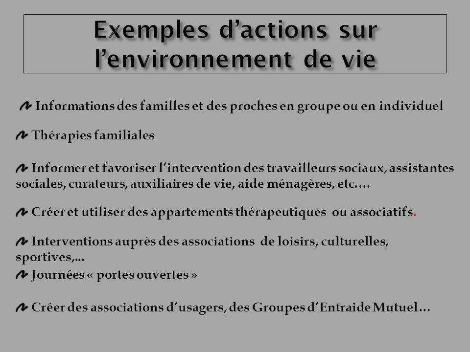 Exemples d'actions sur l'environnement de vie