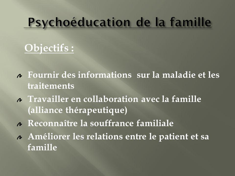 Psychoéducation de la famille