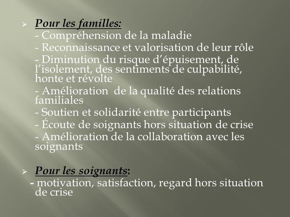 Pour les familles: - Compréhension de la maladie. - Reconnaissance et valorisation de leur rôle.