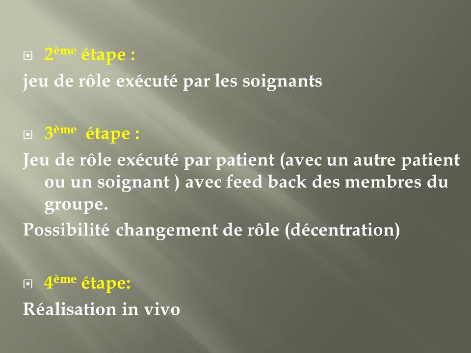 2ème étape : jeu de rôle exécuté par les soignants. 3ème étape :