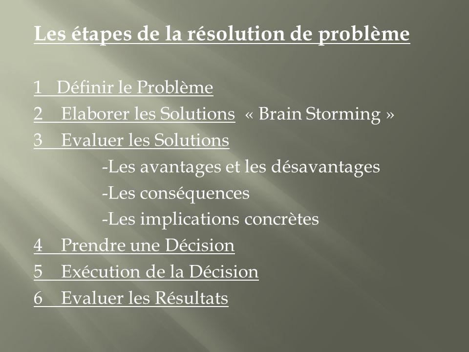 Les étapes de la résolution de problème