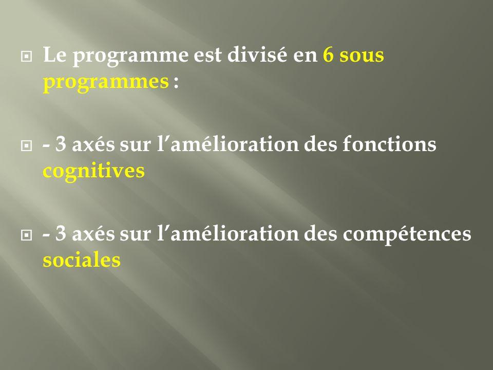 Le programme est divisé en 6 sous programmes :