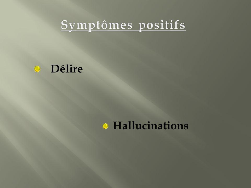 Symptômes positifs Délire Hallucinations
