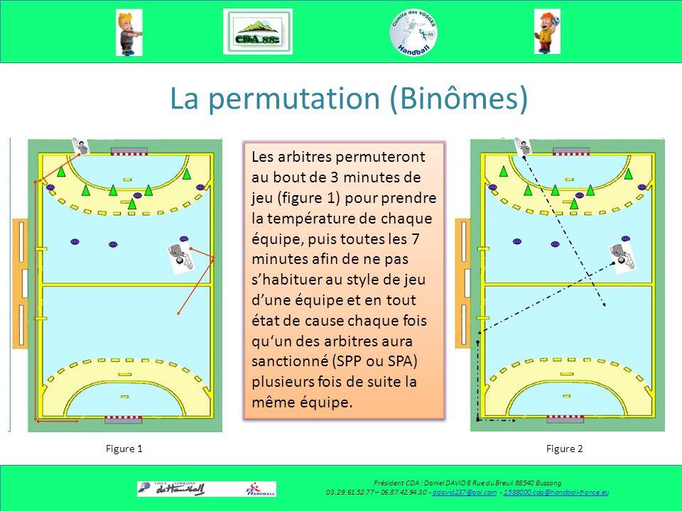 La permutation (Binômes)