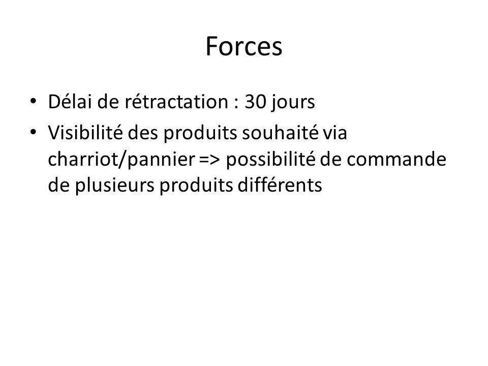 Forces Délai de rétractation : 30 jours