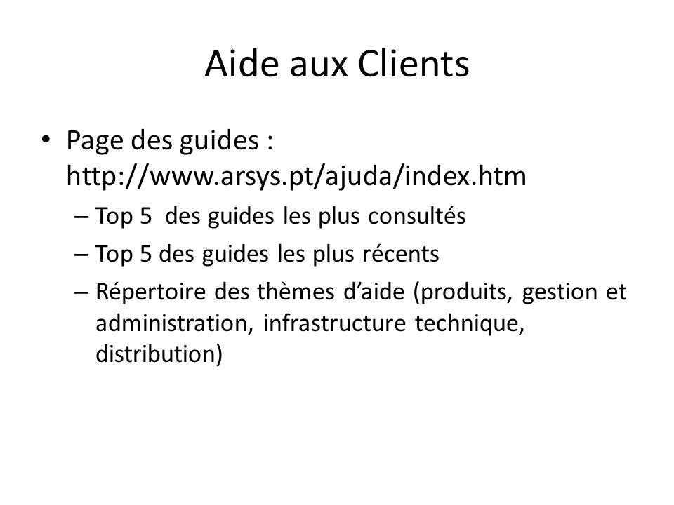 Aide aux Clients Page des guides : http://www.arsys.pt/ajuda/index.htm