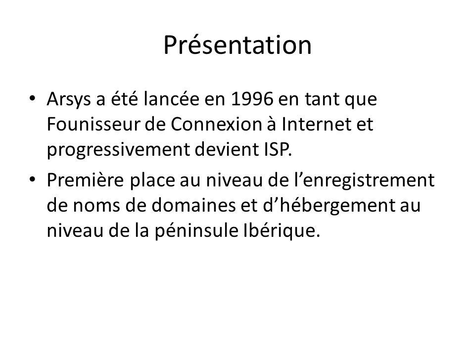 Présentation Arsys a été lancée en 1996 en tant que Founisseur de Connexion à Internet et progressivement devient ISP.