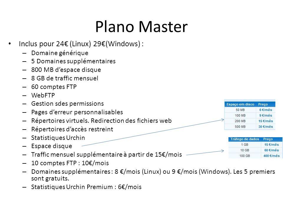 Plano Master Inclus pour 24€ (Linux) 29€(Windows) : Domaine générique