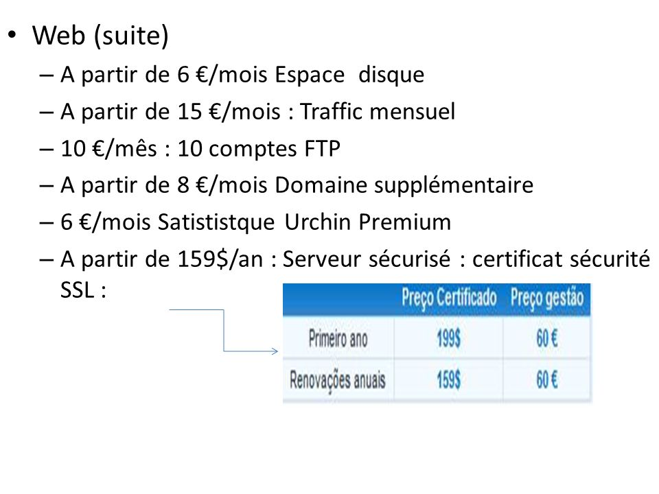 Web (suite) A partir de 6 €/mois Espace disque