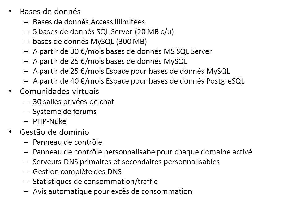 Bases de donnés Comunidades virtuais Gestão de domínio