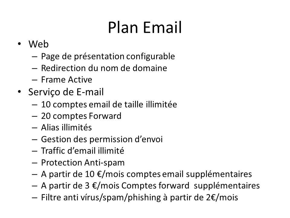 Plan Email Web Serviço de E-mail Page de présentation configurable