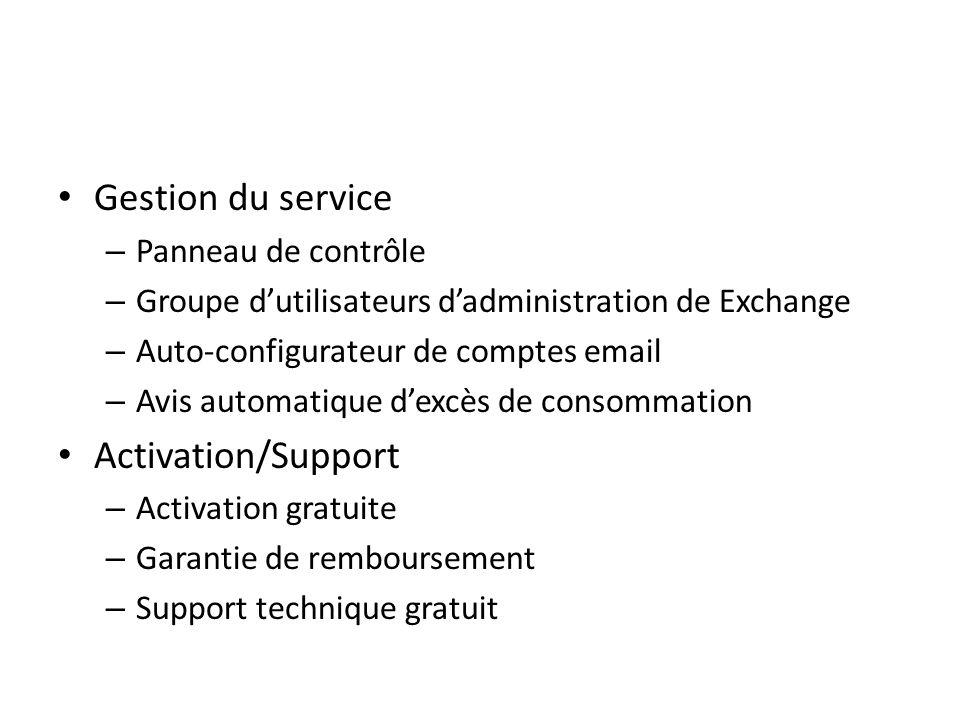 Gestion du service Activation/Support Panneau de contrôle