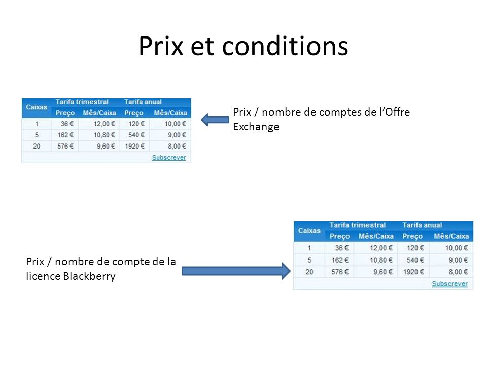 Prix et conditions Prix / nombre de comptes de l'Offre Exchange