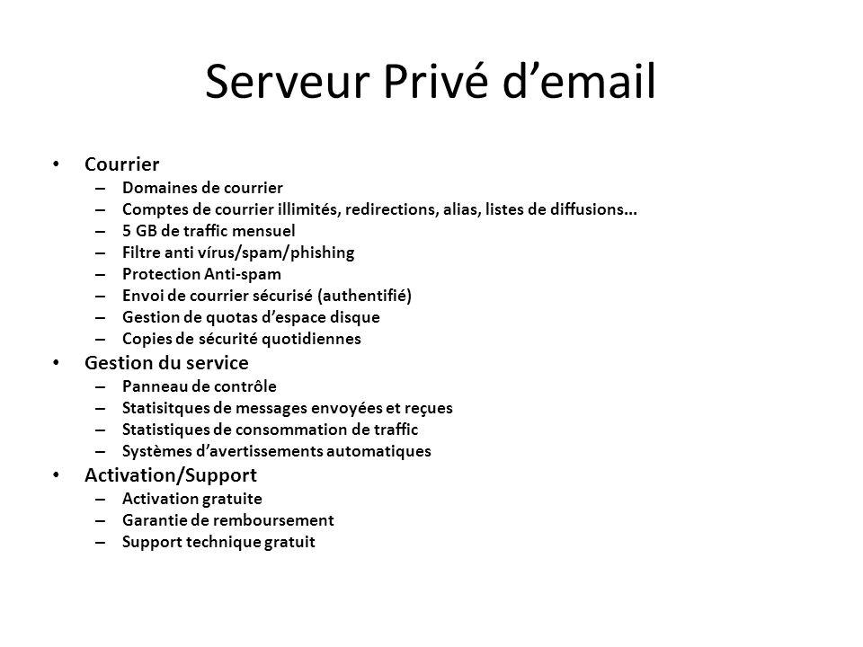 Serveur Privé d'email Courrier Gestion du service Activation/Support