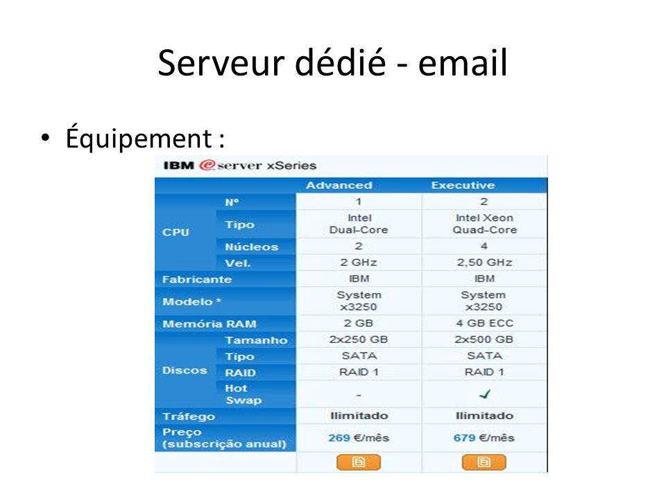 Serveur dédié - email Équipement :
